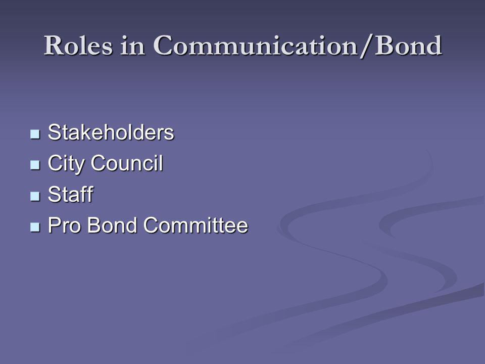 Roles in Communication/Bond Stakeholders Stakeholders City Council City Council Staff Staff Pro Bond Committee Pro Bond Committee
