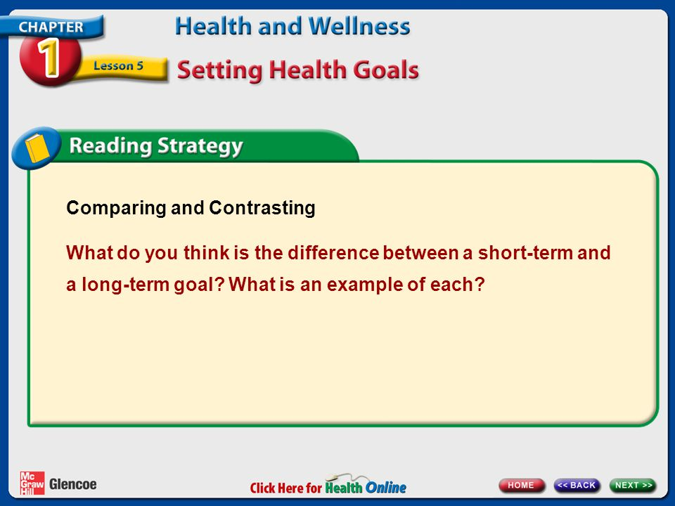 Chapter 1 Your Health and Wellness Lesson 5 Setting Health Goals Click for: End of >> Main Menu >> Chapter 1 Assessment