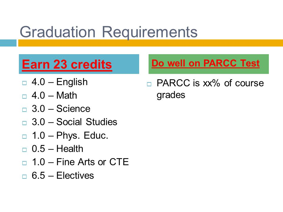 Graduation Requirements  4.0 – English  4.0 – Math  3.0 – Science  3.0 – Social Studies  1.0 – Phys.
