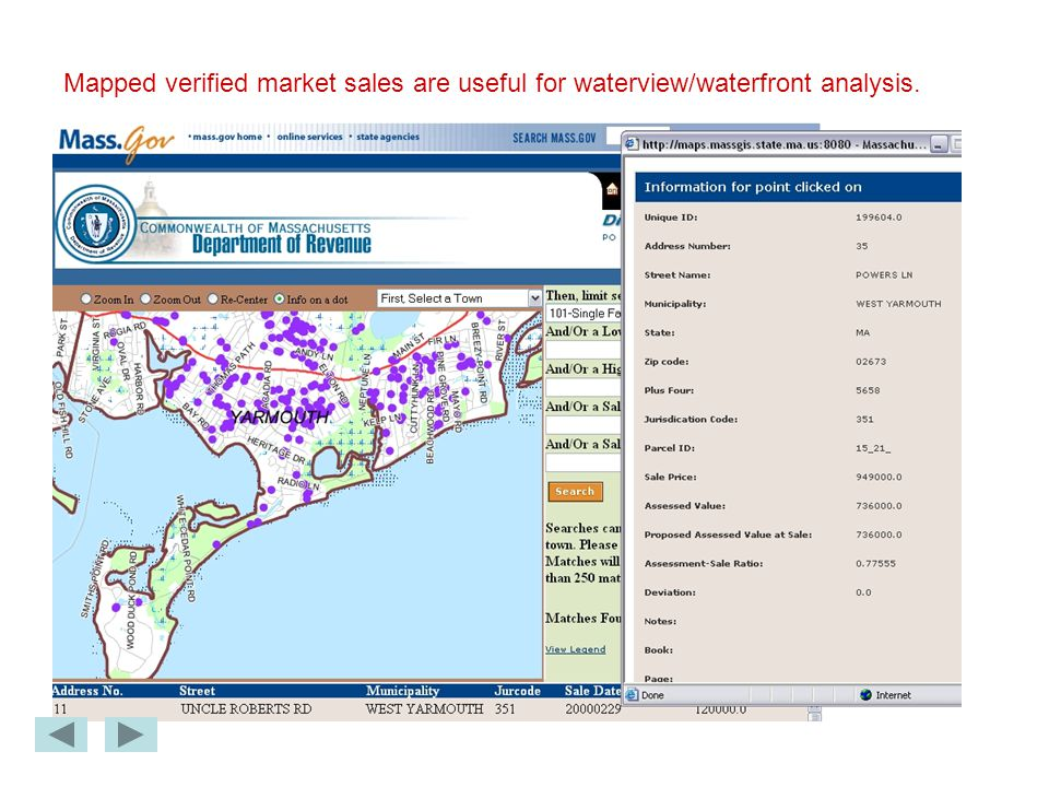 Mapped verified market sales are useful for waterview/waterfront analysis.