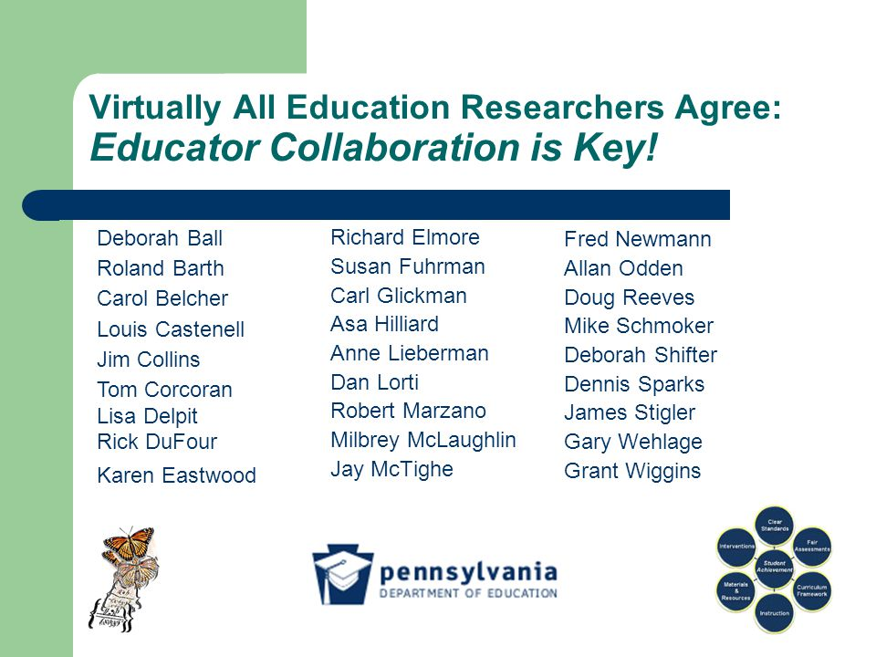 Deborah Ball Roland Barth Carol Belcher Louis Castenell Jim Collins Tom Corcoran Lisa Delpit Rick DuFour Karen Eastwood Virtually All Education Researchers Agree: Educator Collaboration is Key.