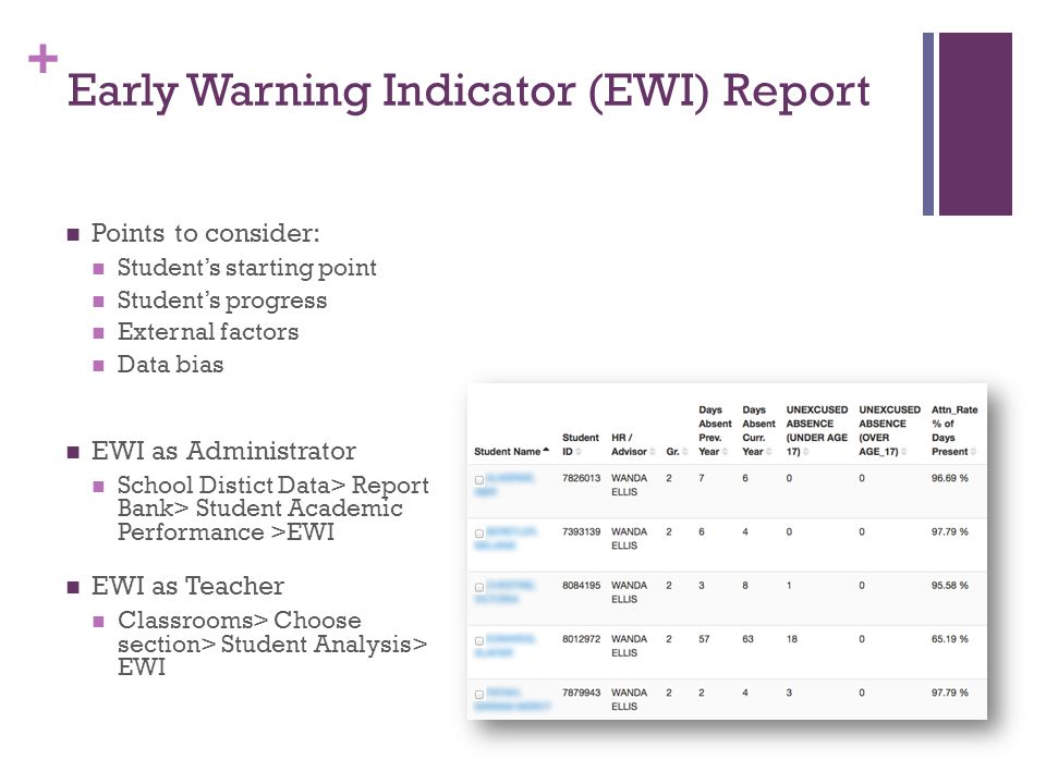 + Early Warning Indicator (EWI) Report Points to consider: Student's starting point Student's progress External factors Data bias EWI as Administrator