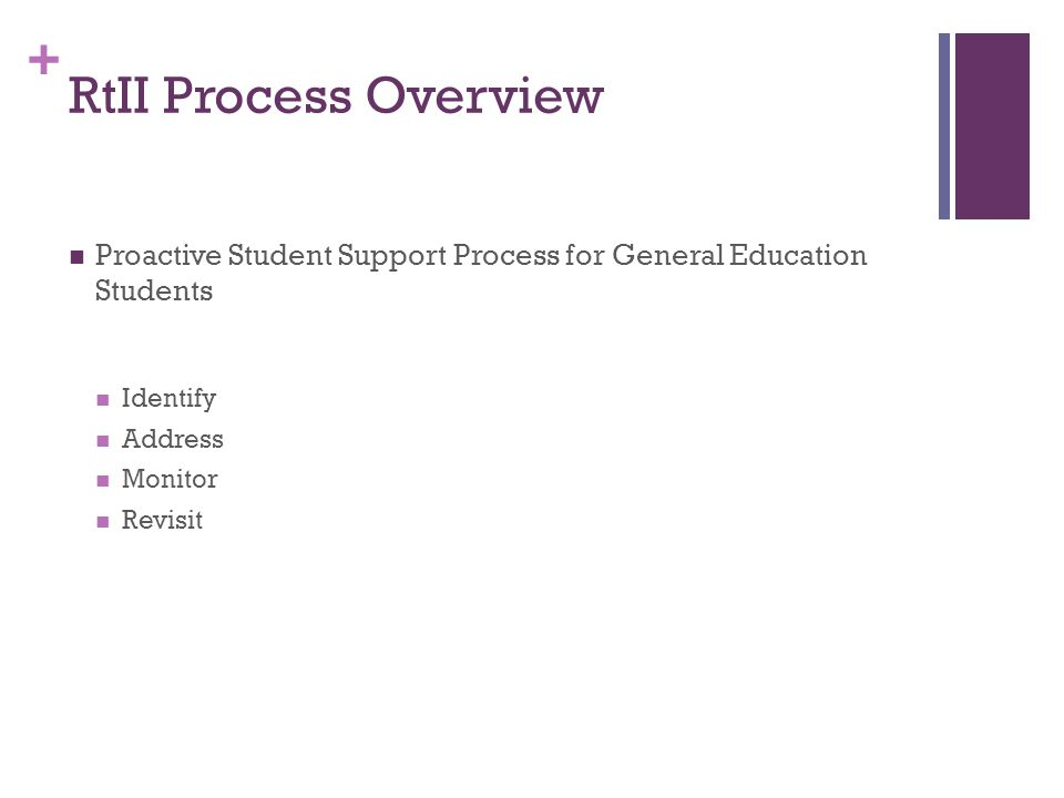 + RtII Process Overview Proactive Student Support Process for General Education Students Identify Address Monitor Revisit