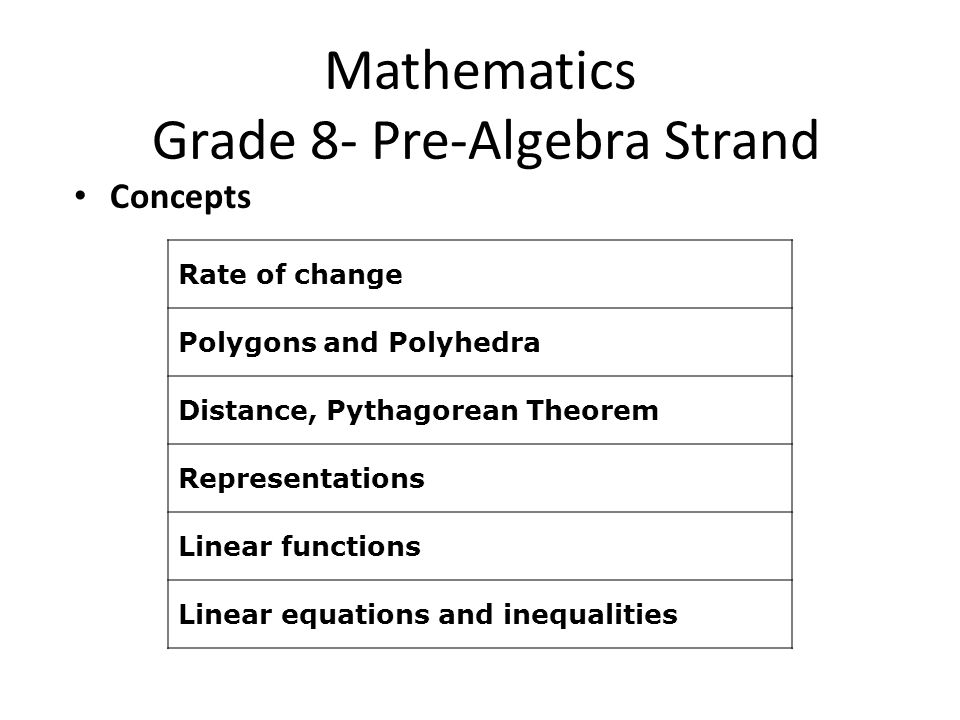 Mathematics Grade 8- Pre-Algebra Strand Concepts Rate of change Polygons and Polyhedra Distance, Pythagorean Theorem Representations Linear functions Linear equations and inequalities