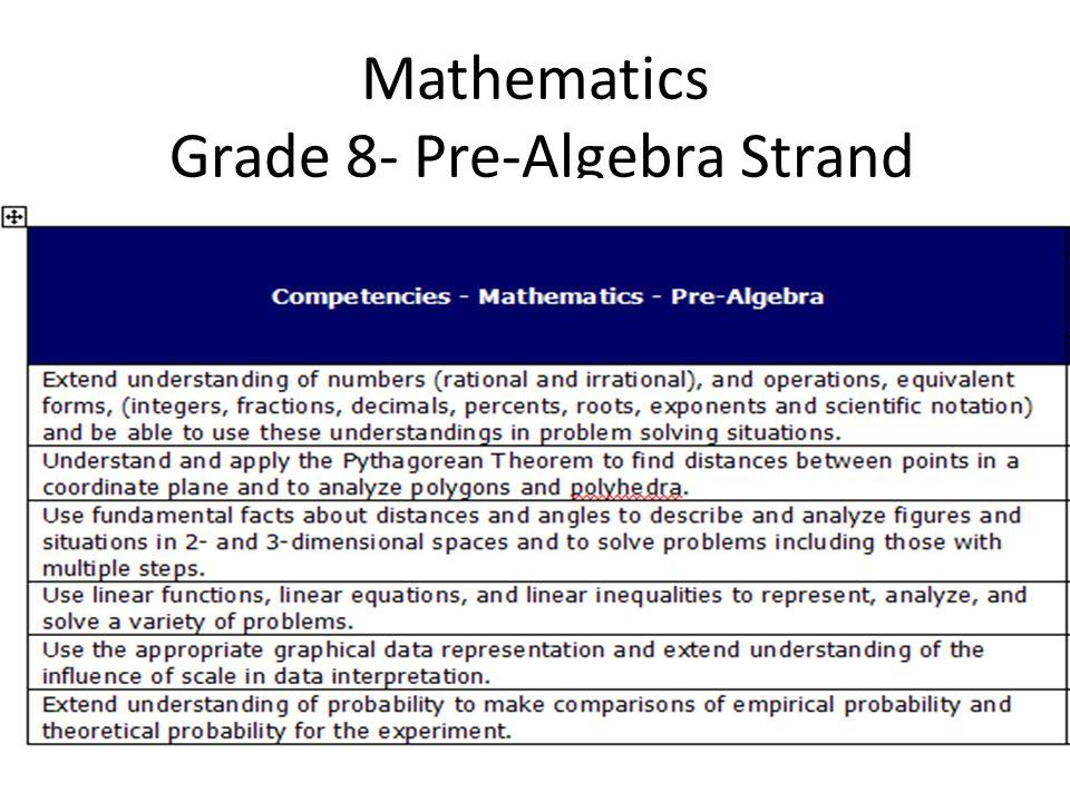 Mathematics Grade 8- Pre-Algebra Strand