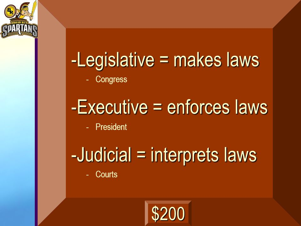 Explain each branch of government's impact on laws. next