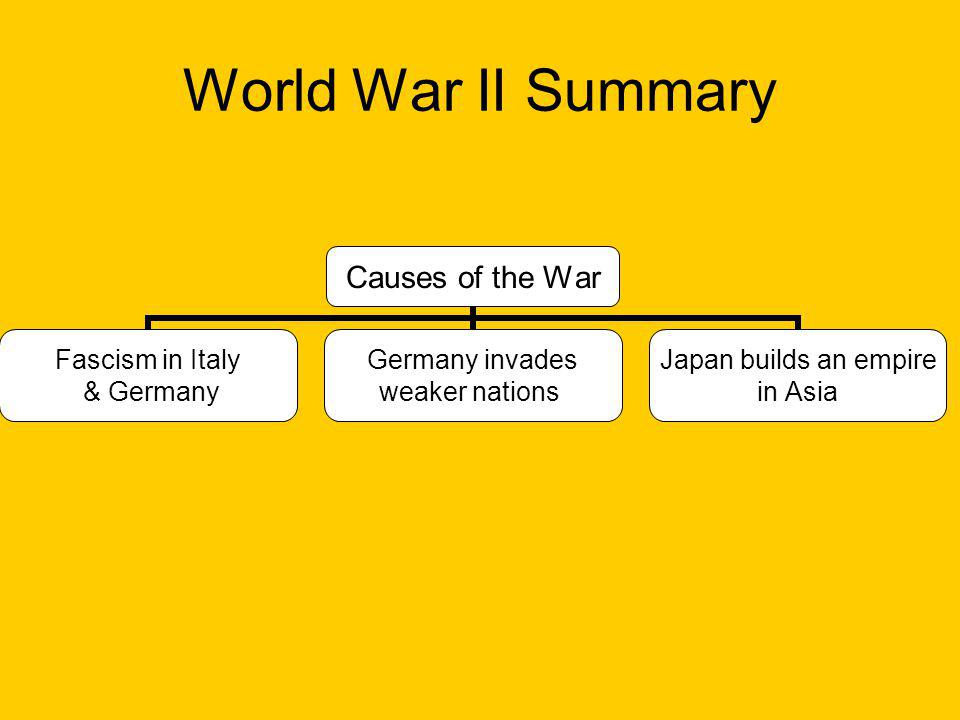 World War II Summary Causes of the War Fascism in Italy & Germany Germany invades weaker nations Japan builds an empire in Asia