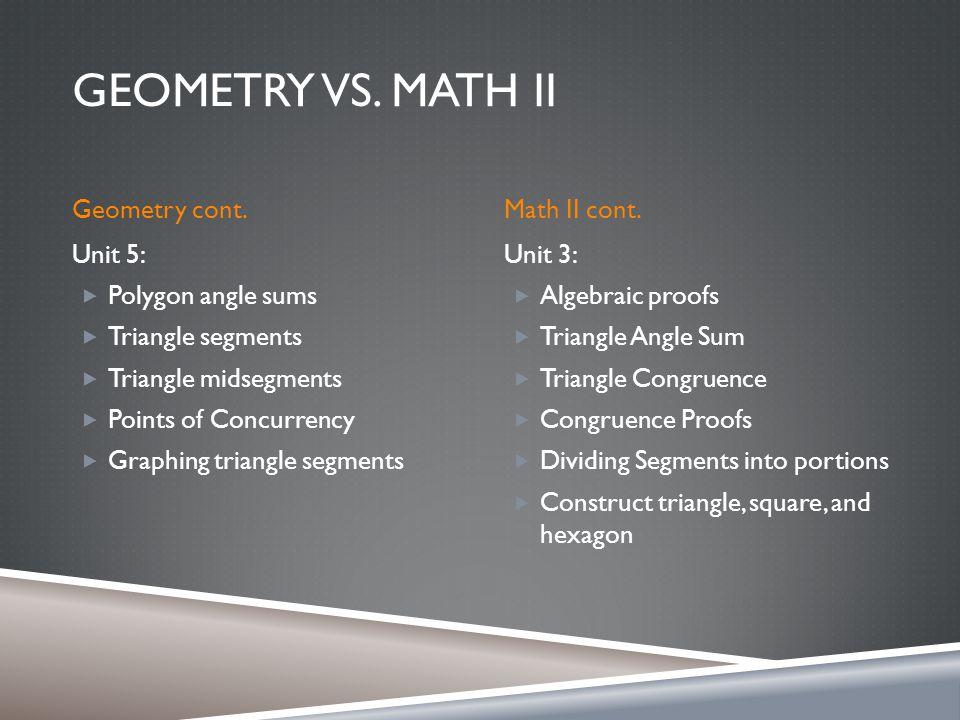 GEOMETRY VS.MATH II Geometry cont.Math II cont.
