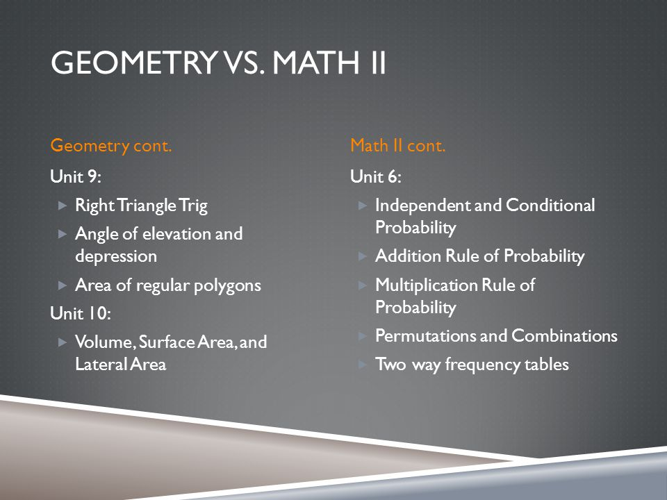 GEOMETRY VS. MATH II Geometry cont.Math II cont.
