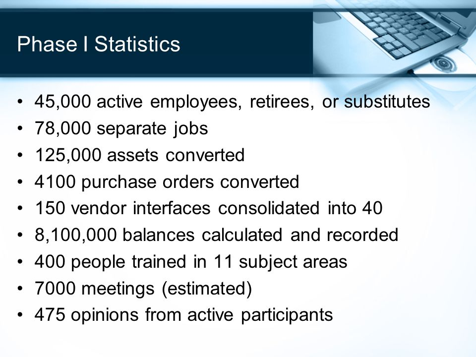 Phase I Statistics 45,000 active employees, retirees, or substitutes 78,000 separate jobs 125,000 assets converted 4100 purchase orders converted 150 vendor interfaces consolidated into 40 8,100,000 balances calculated and recorded 400 people trained in 11 subject areas 7000 meetings (estimated) 475 opinions from active participants