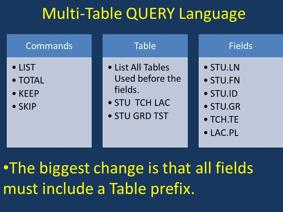 Multi-Table QUERY Language Commands LIST TOTAL KEEP SKIP Table List All Tables Used before the fields.