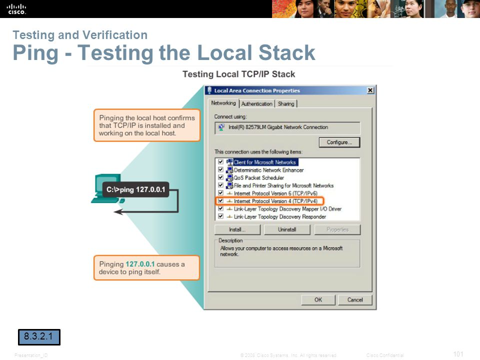 Presentation_ID 101 © 2008 Cisco Systems, Inc. All rights reserved.Cisco Confidential Testing and Verification Ping - Testing the Local Stack 8.3.2.1
