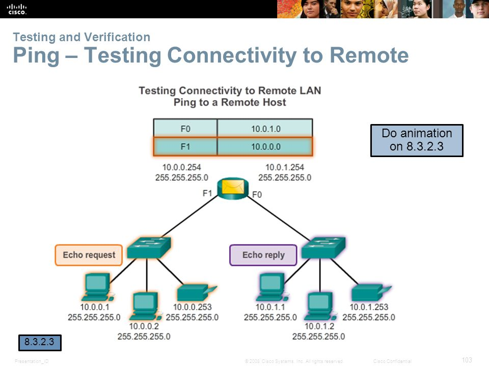 Presentation_ID 103 © 2008 Cisco Systems, Inc. All rights reserved.Cisco Confidential Testing and Verification Ping – Testing Connectivity to Remote 8