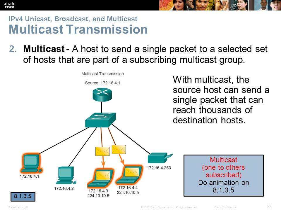 Presentation_ID 32 © 2008 Cisco Systems, Inc. All rights reserved.Cisco Confidential IPv4 Unicast, Broadcast, and Multicast Multicast Transmission 2.M