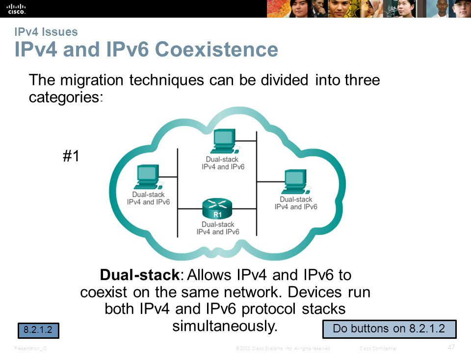 Presentation_ID 47 © 2008 Cisco Systems, Inc. All rights reserved.Cisco Confidential IPv4 Issues IPv4 and IPv6 Coexistence The migration techniques ca
