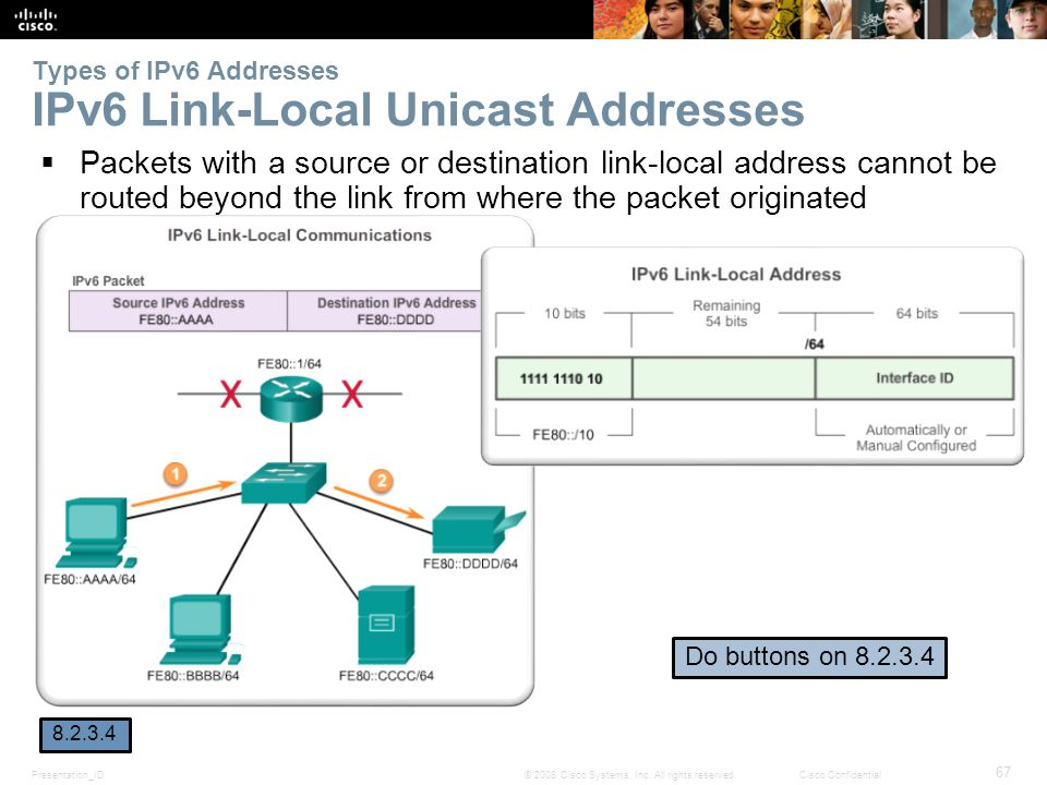 Presentation_ID 67 © 2008 Cisco Systems, Inc. All rights reserved.Cisco Confidential Types of IPv6 Addresses IPv6 Link-Local Unicast Addresses  Packe