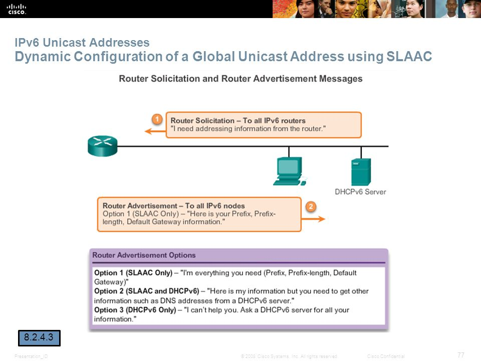 Presentation_ID 77 © 2008 Cisco Systems, Inc. All rights reserved.Cisco Confidential IPv6 Unicast Addresses Dynamic Configuration of a Global Unicast