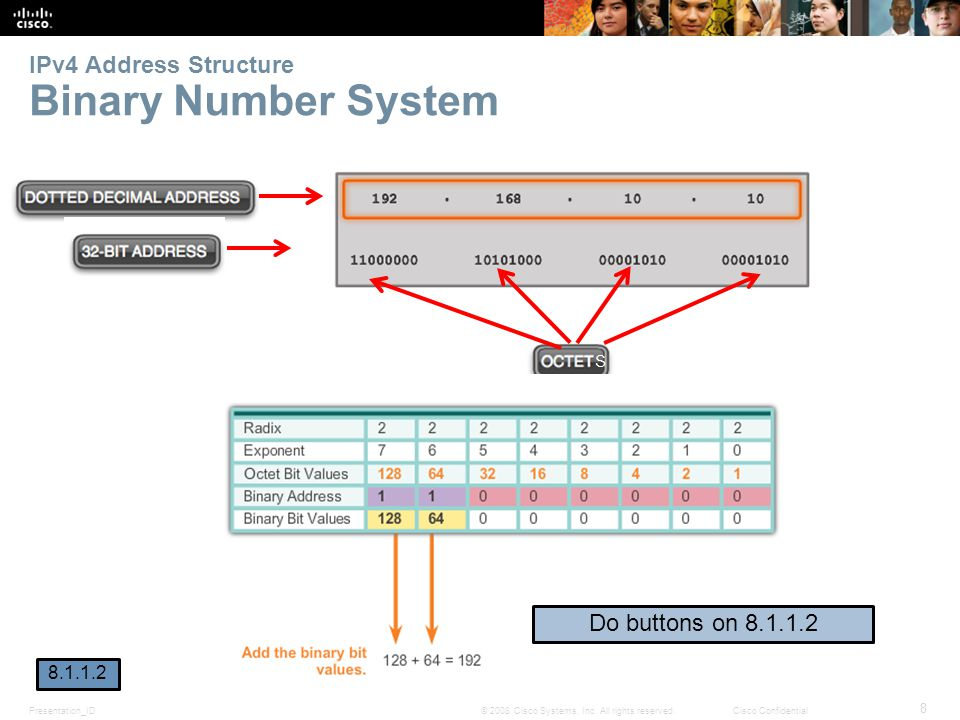 Presentation_ID 8 © 2008 Cisco Systems, Inc. All rights reserved.Cisco Confidential IPv4 Address Structure Binary Number System 8.1.1.2 Do buttons on