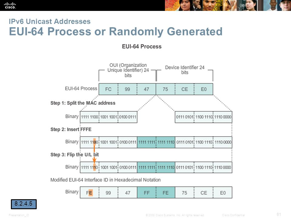 Presentation_ID 81 © 2008 Cisco Systems, Inc. All rights reserved.Cisco Confidential IPv6 Unicast Addresses EUI-64 Process or Randomly Generated 8.2.4