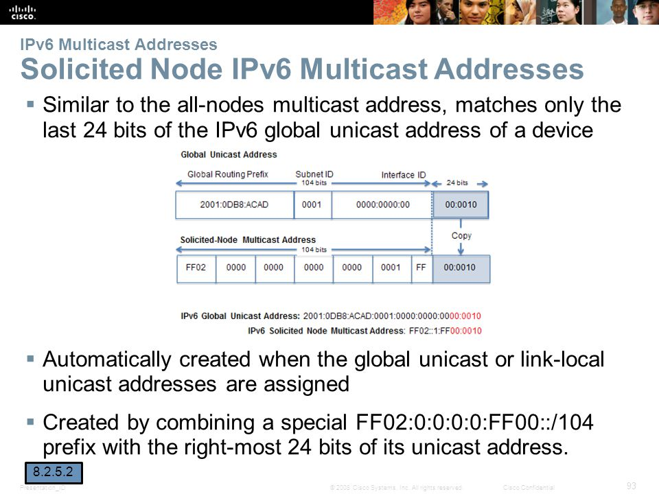 Presentation_ID 93 © 2008 Cisco Systems, Inc. All rights reserved.Cisco Confidential IPv6 Multicast Addresses Solicited Node IPv6 Multicast Addresses
