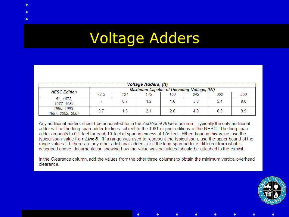 Voltage Adders