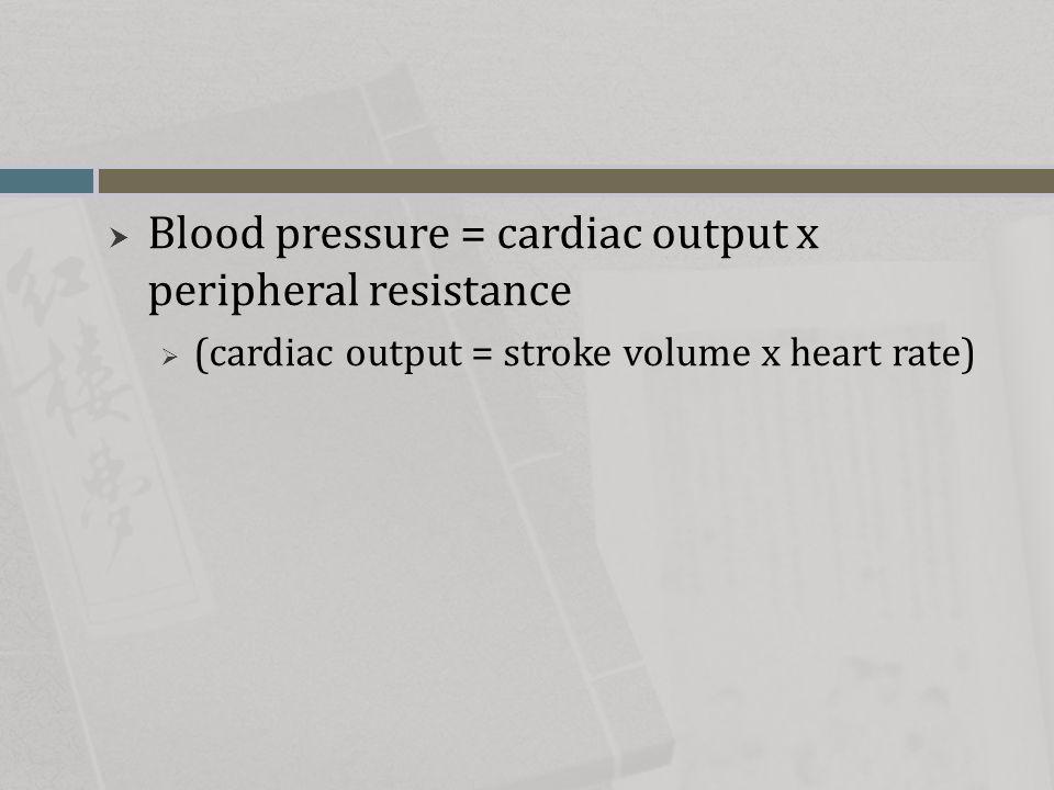 Blood pressure = cardiac output x peripheral resistance  (cardiac output = stroke volume x heart rate)