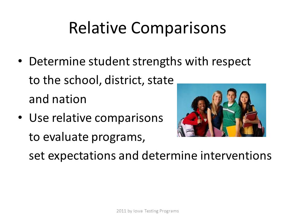 Relative Comparisons Determine student strengths with respect to the school, district, state and nation Use relative comparisons to evaluate programs, set expectations and determine interventions 2011 by Iowa Testing Programs