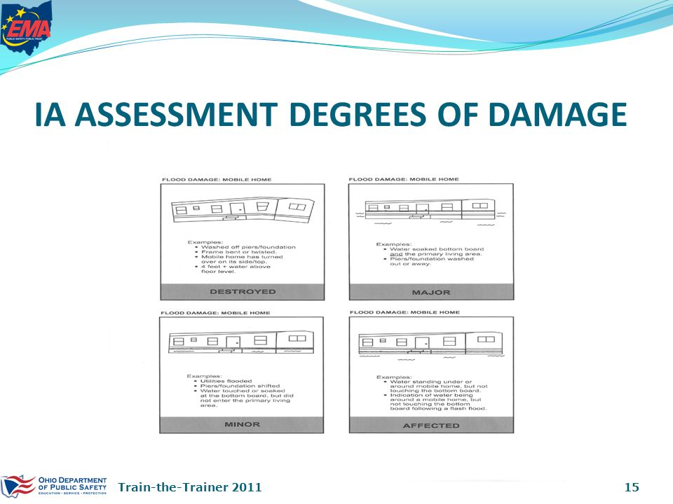 IA ASSESSMENT DEGREES OF DAMAGE 15Train-the-Trainer 2011