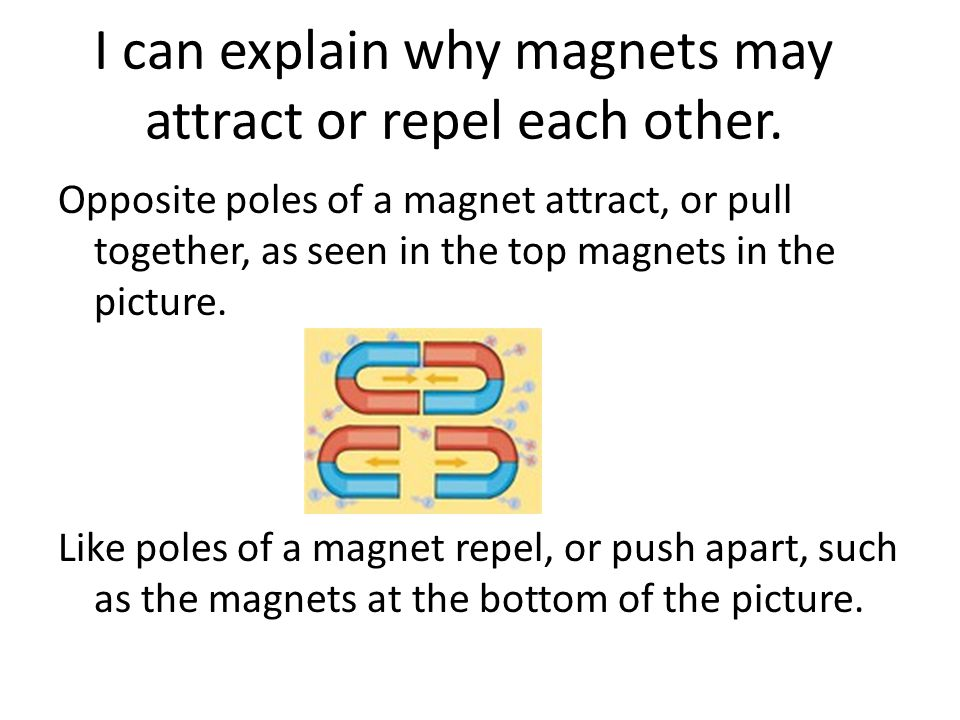 I can explain why magnets may attract or repel each other.