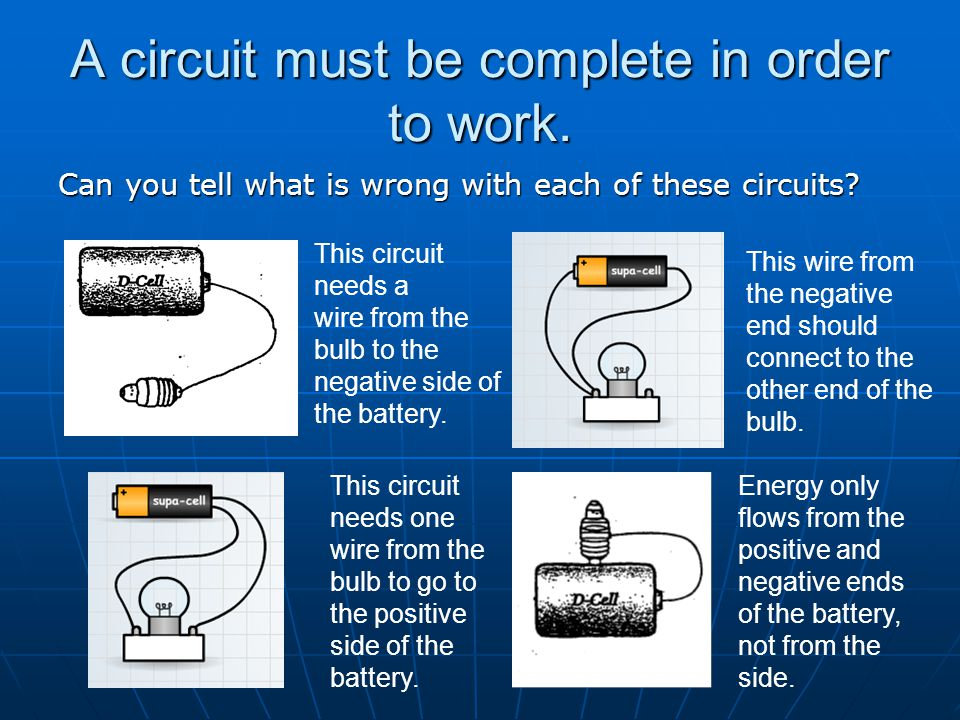 A circuit must be complete in order to work. Can you tell what is wrong with each of these circuits? This circuit needs a wire from the bulb to the ne