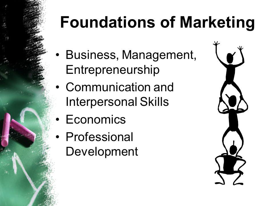 Foundations of Marketing Business, Management, Entrepreneurship Communication and Interpersonal Skills Economics Professional Development