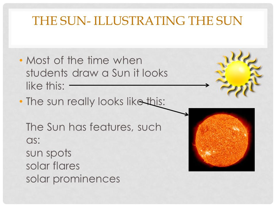 THE SUN- ILLUSTRATING THE SUN Most of the time when students draw a Sun it looks like this: The sun really looks like this: The Sun has features, such as: sun spots solar flares solar prominences