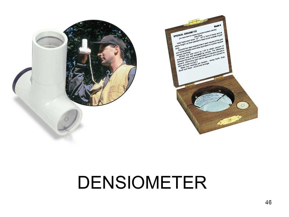 DENSIOMETER 46