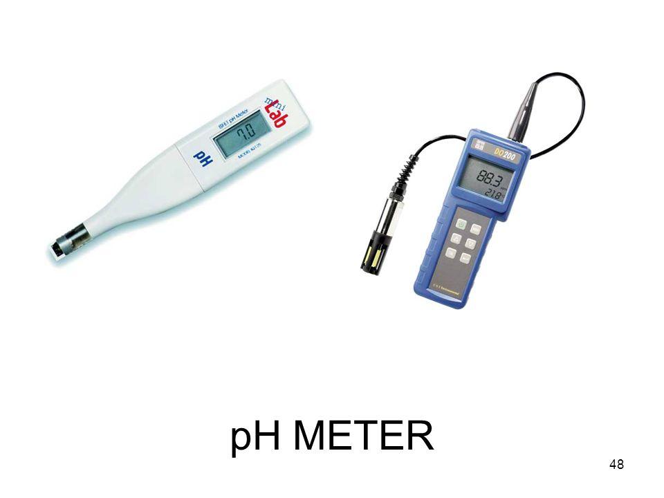pH METER 48