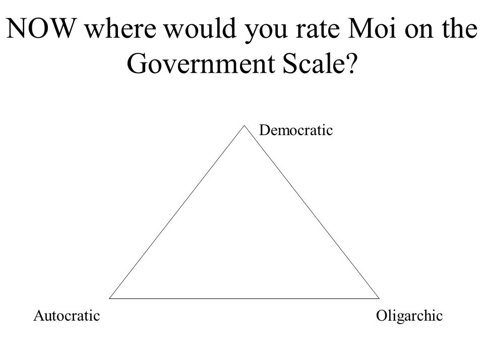 NOW where would you rate Moi on the Government Scale? Democratic OligarchicAutocratic