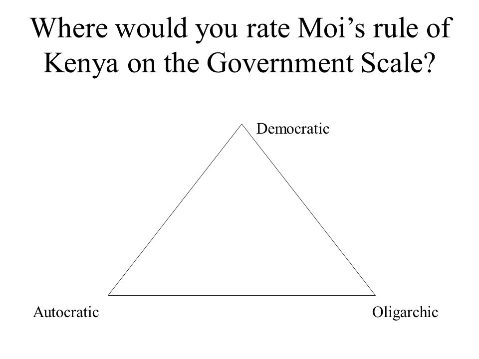 Where would you rate Moi's rule of Kenya on the Government Scale? Democratic OligarchicAutocratic
