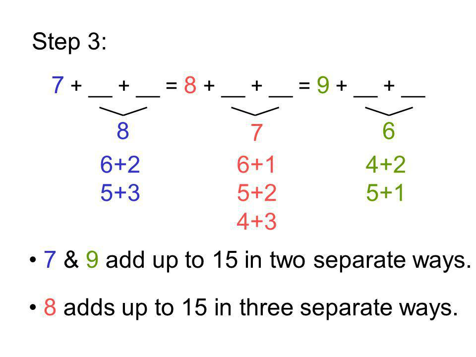 Step 3: 7 + __ + __ = 8 + __ + __ = 9 + __ + __ 8 7 6 6+2 5+3 6+1 5+2 4+3 4+2 5+1 7 & 9 add up to 15 in two separate ways. 8 adds up to 15 in three se