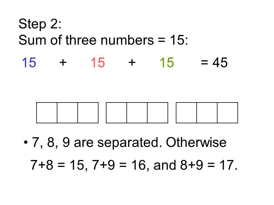 Step 2: Sum of three numbers = 15: 15 + 15 + 15 = 45 7, 8, 9 are separated. Otherwise 7+8 = 15, 7+9 = 16, and 8+9 = 17.