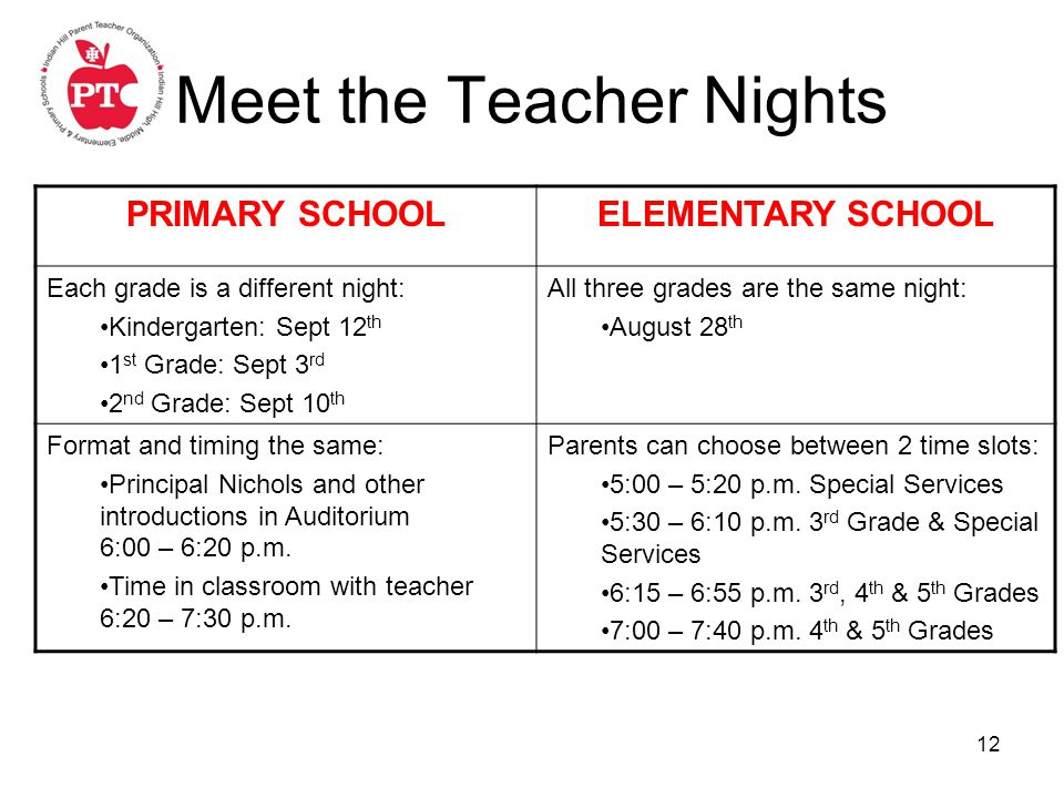 12 Meet the Teacher Nights PRIMARY SCHOOLELEMENTARY SCHOOL Each grade is a different night: Kindergarten: Sept 12 th 1 st Grade: Sept 3 rd 2 nd Grade: Sept 10 th All three grades are the same night: August 28 th Format and timing the same: Principal Nichols and other introductions in Auditorium 6:00 – 6:20 p.m.