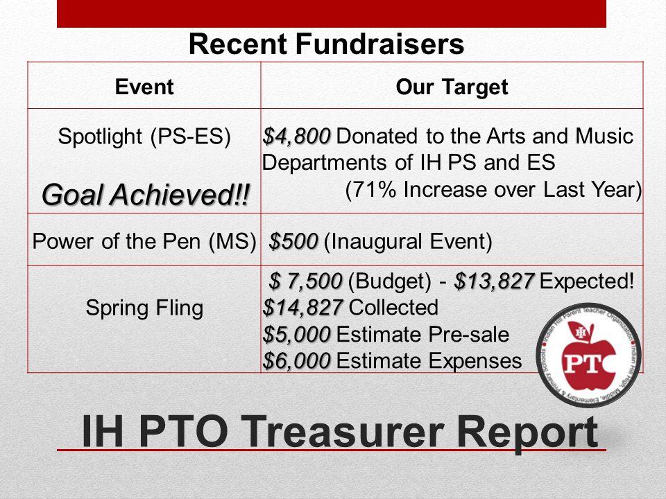 Recent Fundraisers EventOur Target Spotlight (PS-ES) Goal Achieved!.