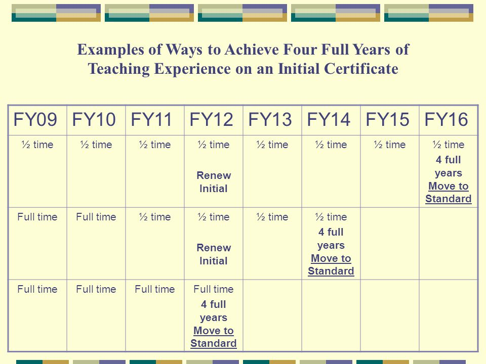 Application Process to go from Initial Certificate to Standard Certificate 5 Steps…