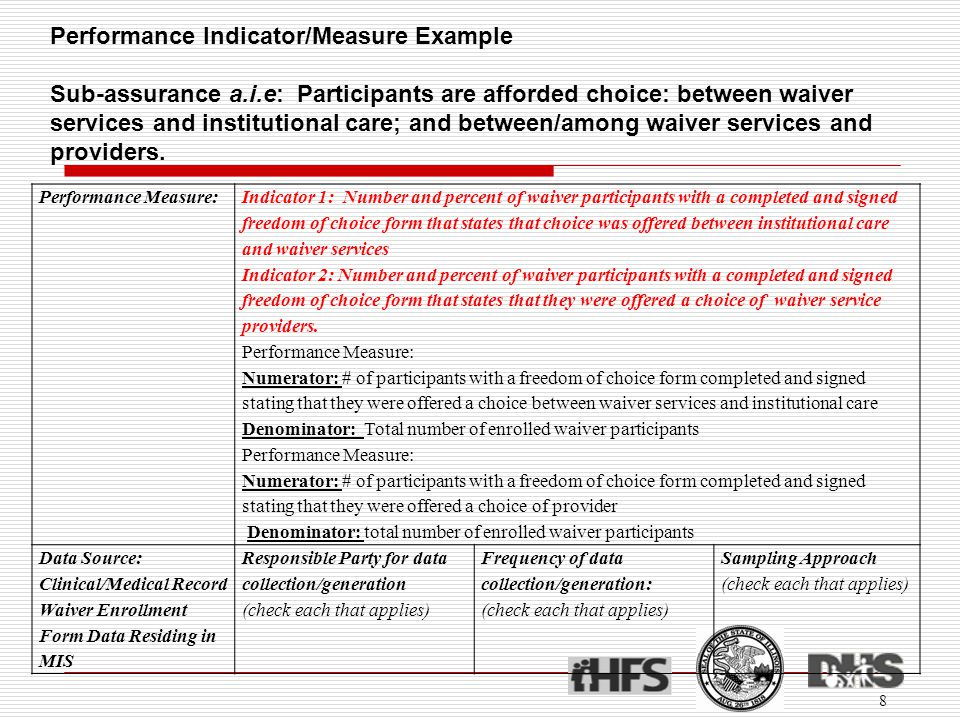 8 Performance Measure: Indicator 1: Number and percent of waiver participants with a completed and signed freedom of choice form that states that choi