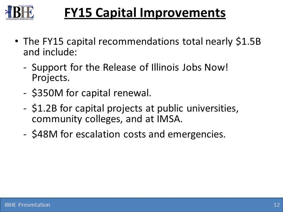 IBHE Presentation 12 FY15 Capital Improvements The FY15 capital recommendations total nearly $1.5B and include: -Support for the Release of Illinois Jobs Now.