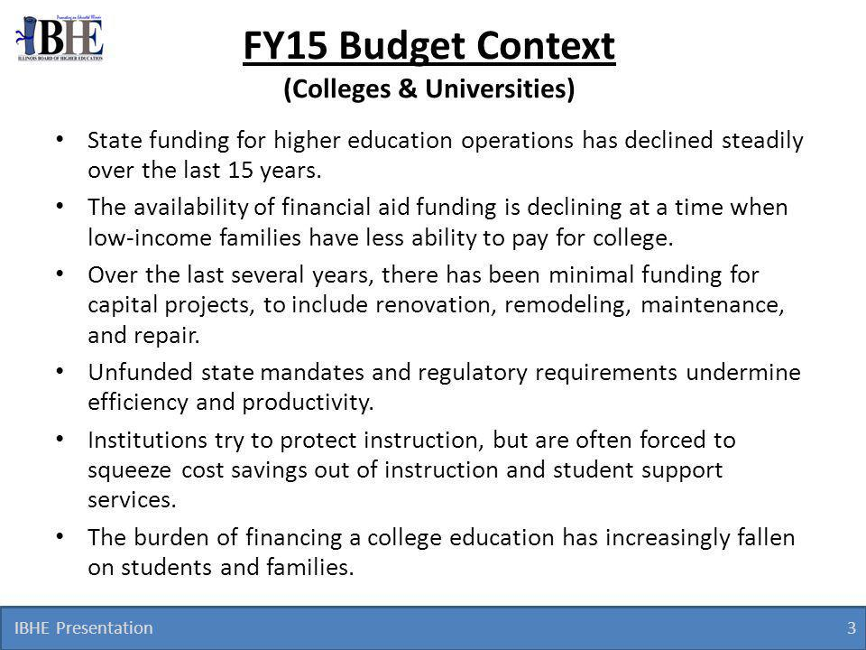 IBHE Presentation 3 FY15 Budget Context (Colleges & Universities) State funding for higher education operations has declined steadily over the last 15 years.