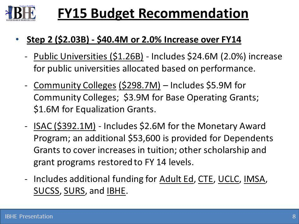IBHE Presentation 9 FY15 Budget Recommendation Step 3 ($2.08B) - $85.2M or 4.3% Increase over FY14 -Public Universities ($1.28B) - $50.7M for public universities; includes $37.0M (3.0%) for performance funding; $12.3M (1.0%) for deferred maintenance.