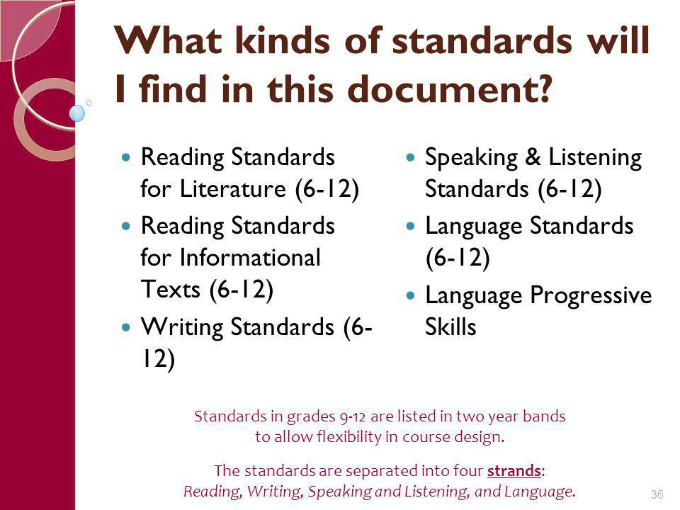What kinds of standards will I find in this document? Reading Standards for Literature (6-12) Reading Standards for Informational Texts (6-12) Writing