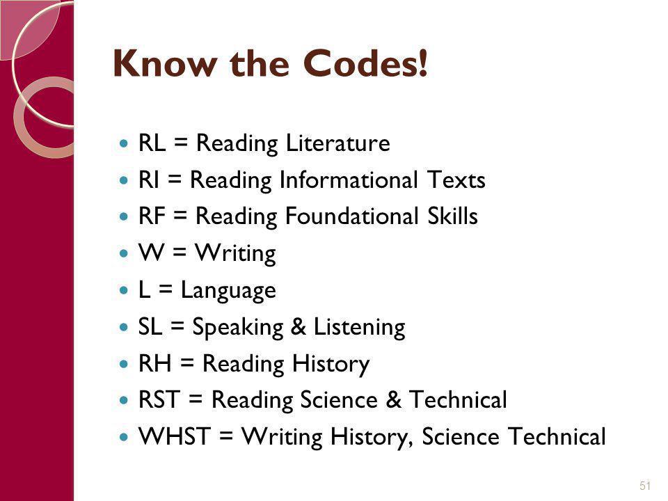 Know the Codes! RL = Reading Literature RI = Reading Informational Texts RF = Reading Foundational Skills W = Writing L = Language SL = Speaking & Lis