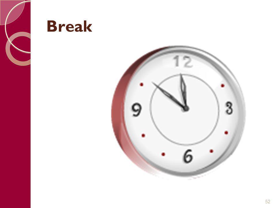 Break 52