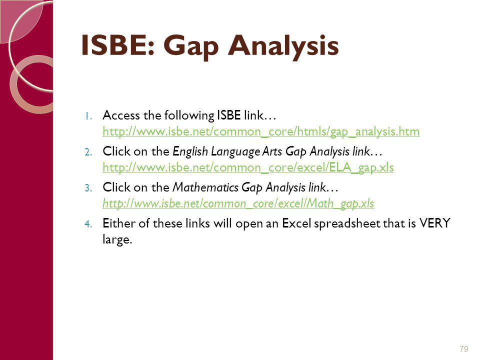 ISBE: Gap Analysis 1. Access the following ISBE link… http://www.isbe.net/common_core/htmls/gap_analysis.htm http://www.isbe.net/common_core/htmls/gap