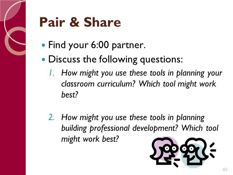 Pair & Share Find your 6:00 partner. Discuss the following questions: 1.How might you use these tools in planning your classroom curriculum? Which too